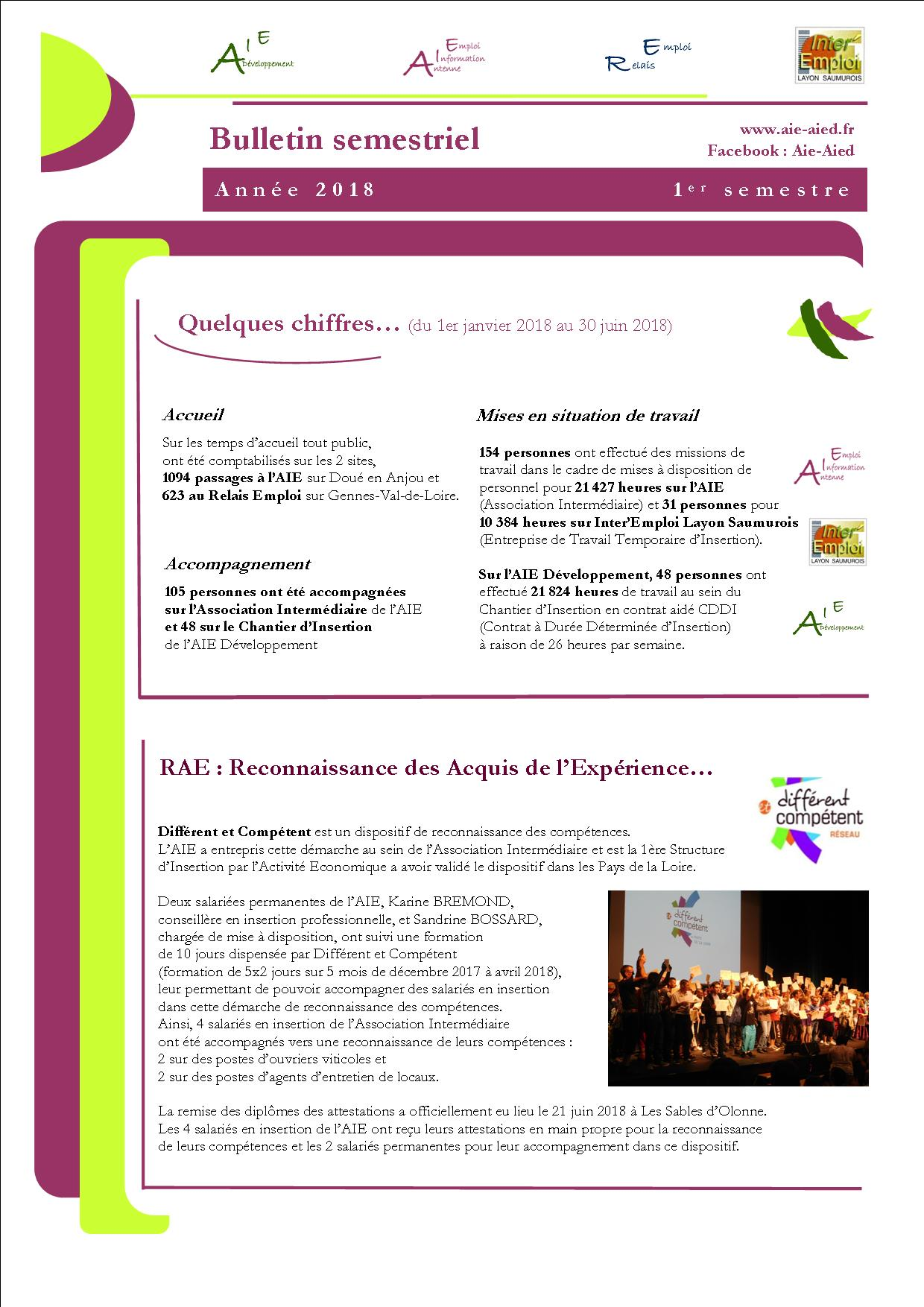 Bulletin 1er semestre 2019
