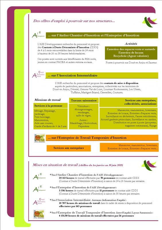 Bulletin 1er semestre 2021