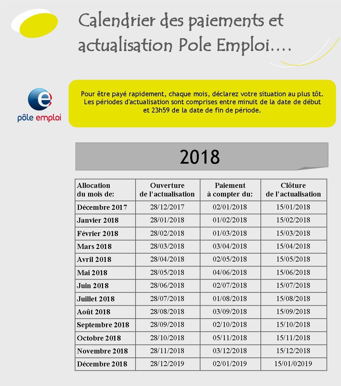 actualisation pole emploi octobre 2018
