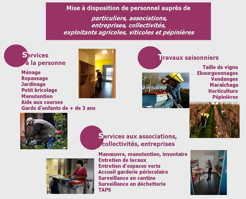 Mise a disposition 2