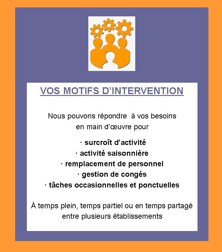 Site motifs d intervention associations