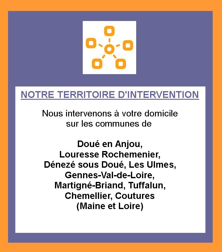 Site territoire associations